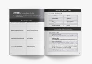 Unslackable planner - Monthly Review Pages